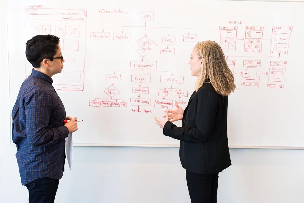 Yapı Malzemeleri Satış ve Pazarlama Planının Şemalandırılması