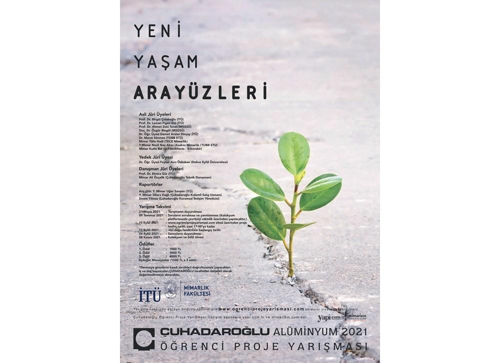 Çuhadaroğlu Alüminyum 2021 Öğrenci Proje Yarışmasının Ödül Kazananları Açıklandı