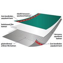 Climateq Çatı ve Cephe Örtüsü | Range