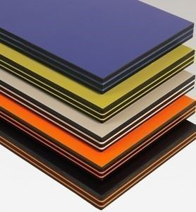 Multicore Laminate Panels