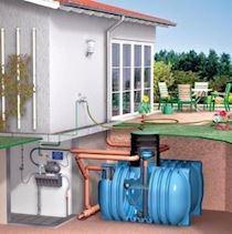 Yağmursuyu ve Atık Su Arıtma & Depolama & Değerlendirme Sistemleri