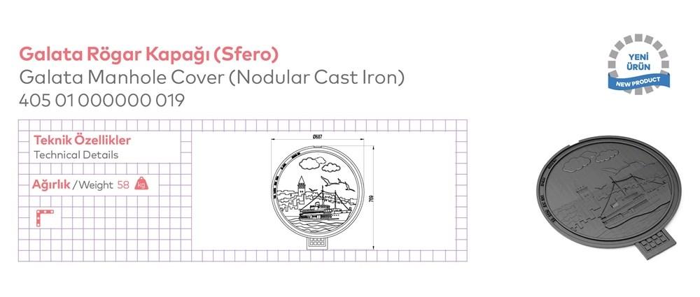Reaktif Pudra Beton ve Sfero Döküm Ürünler - 4
