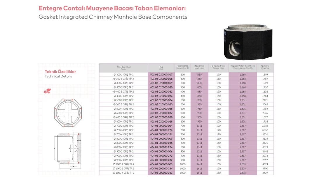 Concrete and Reinforced Concrete Pipes - 9