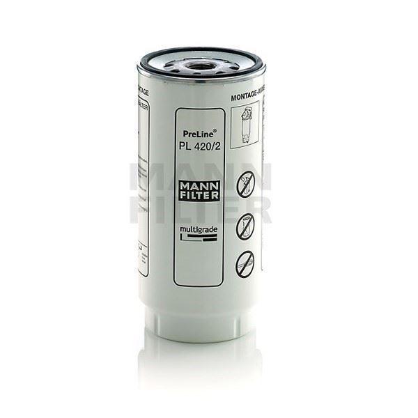 Yakıt Filtre Sistemleri/PL 420/2X