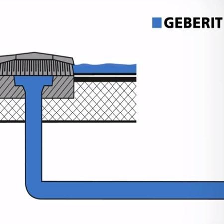 Geberit Pluvia ile Çatı Drenajı