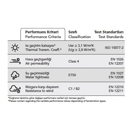 Alüminyum Kapı ve Pencere Sistemleri   ST 60 - 1