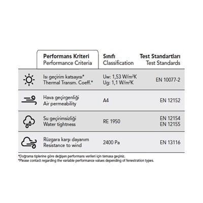 Aluminum Curtain Wall Systems | MN 50 - 1