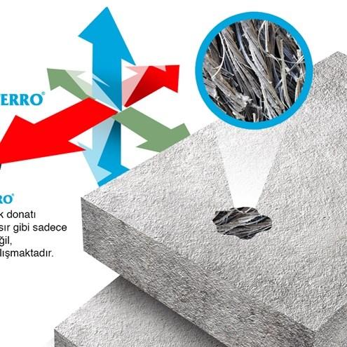 Macro Synthetic Fiber Reinforcement - 1