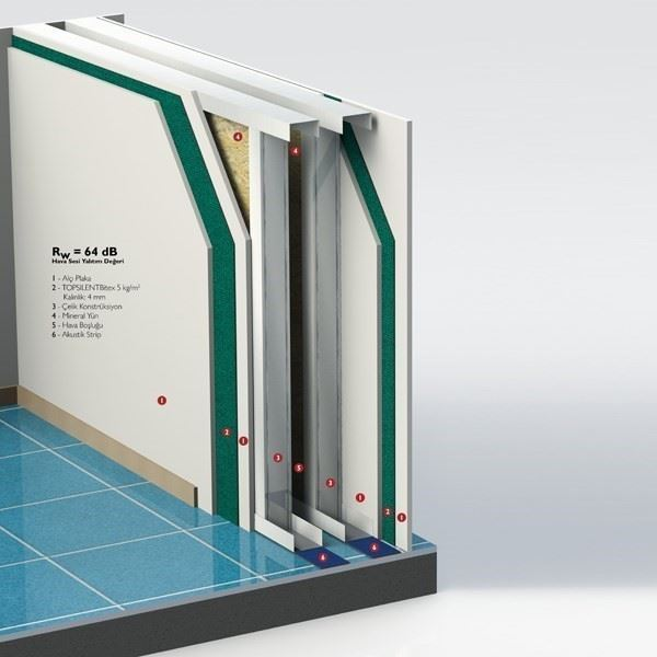 Heat Insulation Barrier
