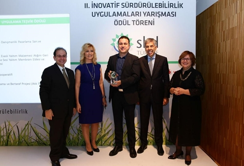 2015 Innovative Sustainability Practices Competition Incentive Award