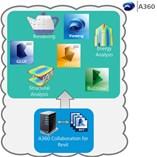 Autodesk Collaboration for Revit - 3