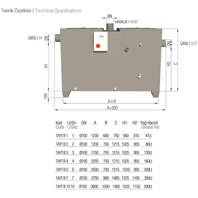 Kitchen Oil Separator | Tayt B Oto - 1
