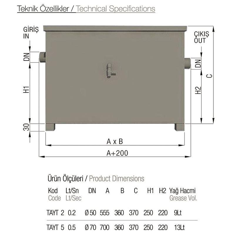 Kitchen Oil Separator | Under Counter (Tayt 2 & Tayt 5) - 0