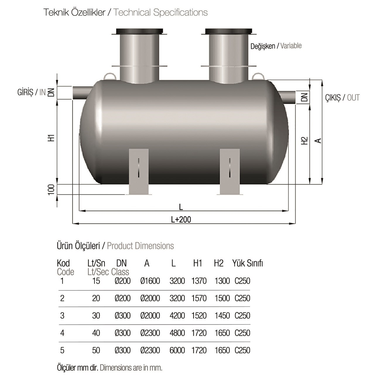Kitchen Oil Separator | Tayt GRP  - 0