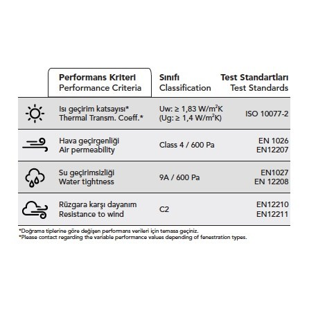 Alüminyum Kapı ve Pencere Sistemleri | S 36 KS - 1