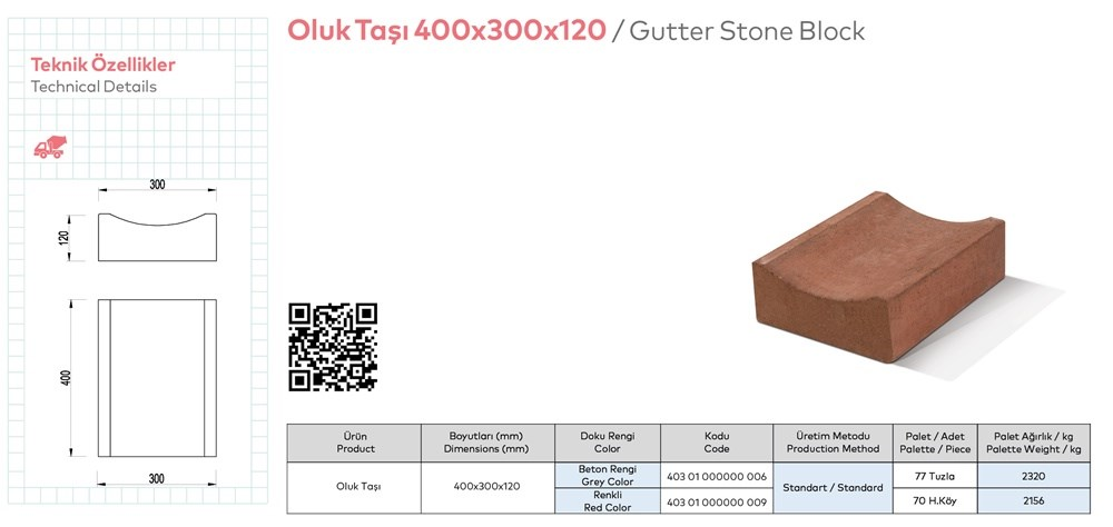 Curb and Gutter Blocks - 15