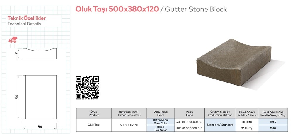 Curb and Gutter Blocks - 16