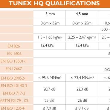 TUNEX HQ - 0