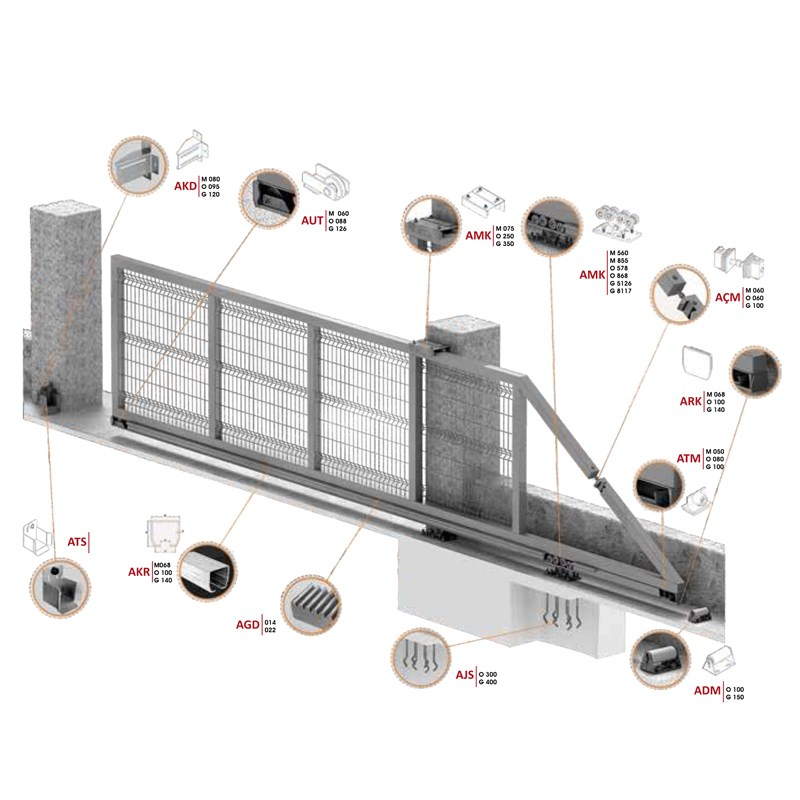 Garden Gate Automation Systems - 2