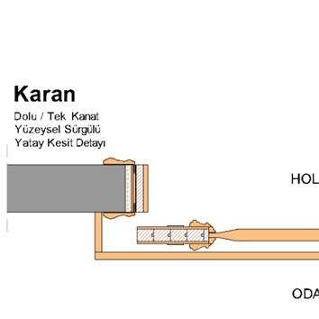 Karan   Superficial Sliding Door - 2