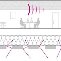 Mimari Akustik Danışmanlığı
