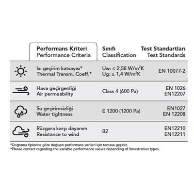 Alüminyum Sürme Sistemleri   S 50 CV2 - 3