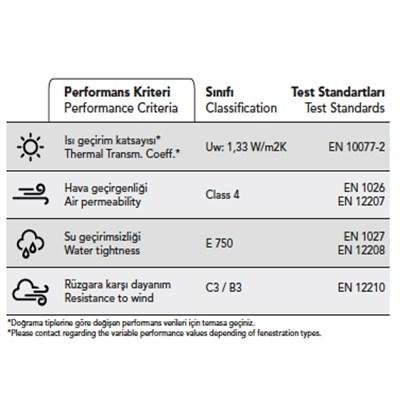 Alüminyum Kapı ve Pencere Sistemleri | ST 80 HI - 2