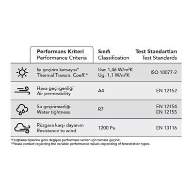 Alüminyum Giydirme Cephe Sistemleri | MN 50 SC - 1