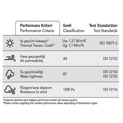 Alüminyum Giydirme Cephe Sistemleri | MN 50 ASC - 1