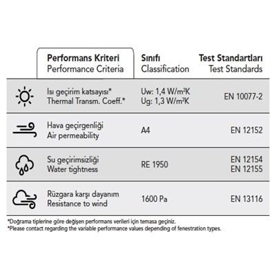 Alüminyum Giydirme Cephe Sistemleri | MN 50 HI - 1