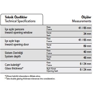 Alüminyum Kapı ve Pencere Sistemleri | S 40 - 0