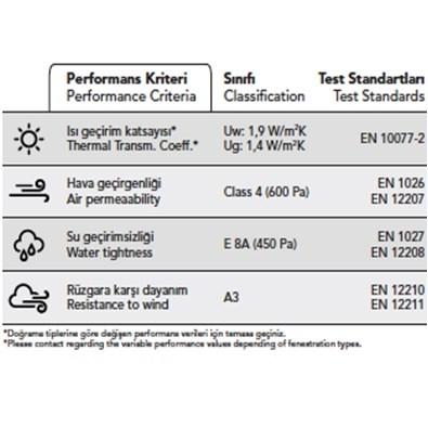 Alüminyum Kapı ve Pencere Sistemleri | ST 80 CV - 1