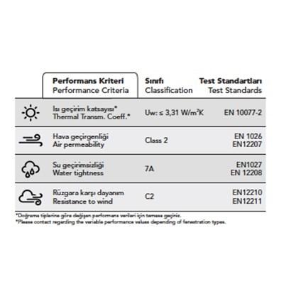 Alüminyum Sürme Sistemleri | SL 60 HS - 2
