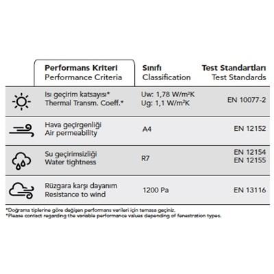 Alüminyum Giydirme Cephe Sistemleri | IZO KE 85 - 1