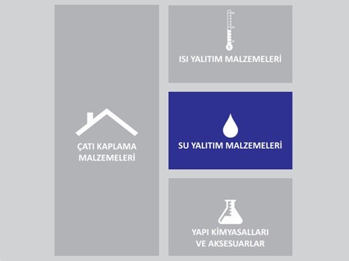 Nimeçatı Su Yalıtım Malzemeleri Kataloğu