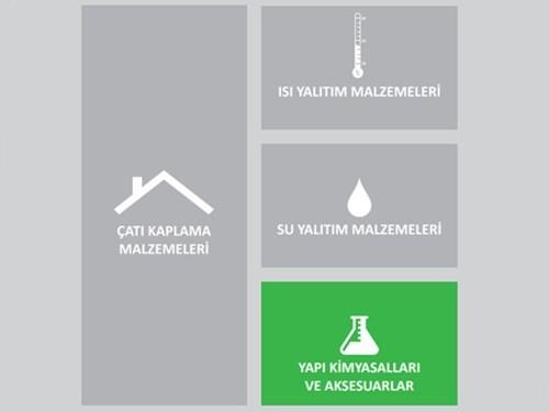 Nimeçatı Yapı Kimyasalları ve Aksesuarları Kataloğu