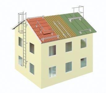 Çatı Güvenlik Sistemleri